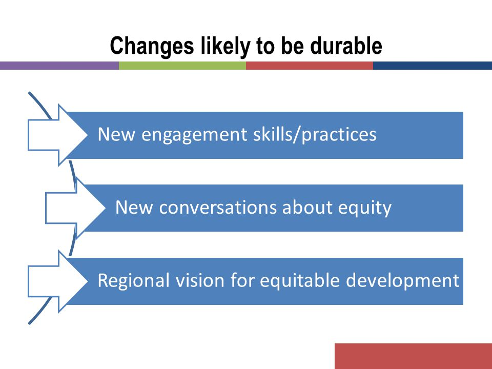 New engagement skills/practices New conversations about equity Regional vision for equitable development Changes likely to be durable