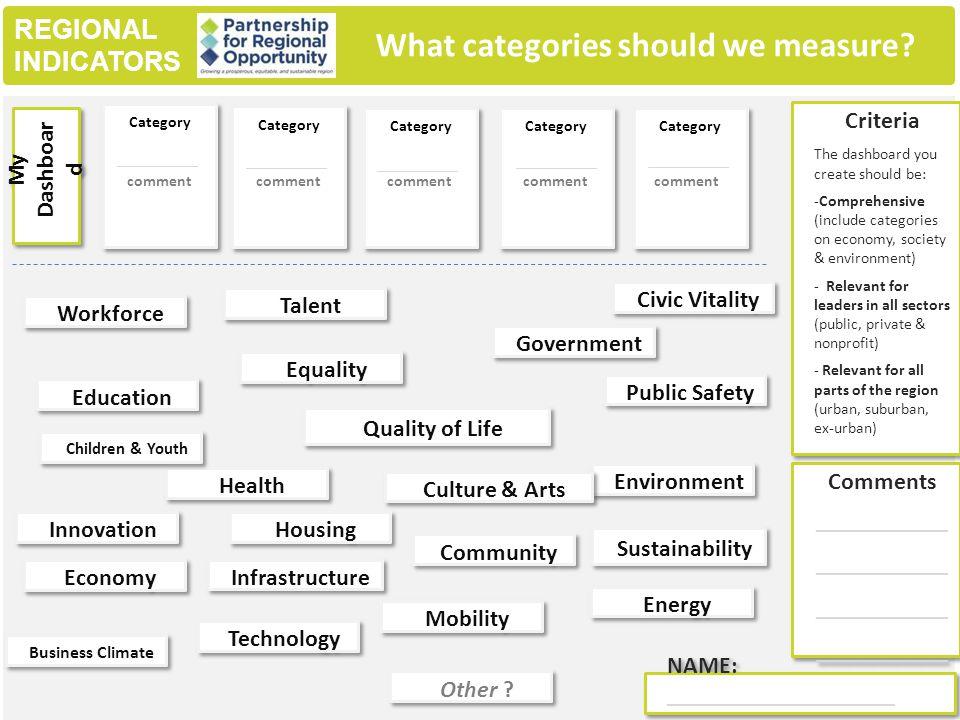 REGIONAL INDICATORS Comments ___________ ___________ ___________ ___________ ____ Comments ___________ ___________ ___________ ___________ ____ What categories should we measure.