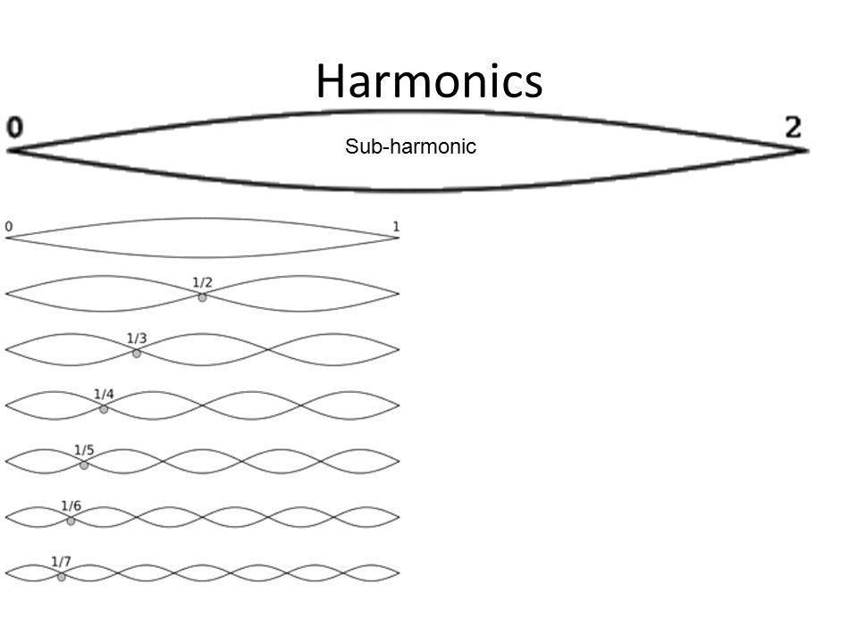 Harmonics Sub-harmonic