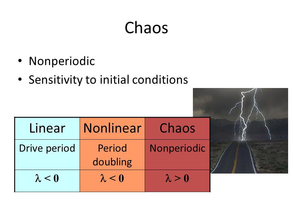 Chaos Nonperiodic Sensitivity to initial conditions LinearNonlinearChaos Drive periodPeriod doubling Nonperiodic < 0 > 0