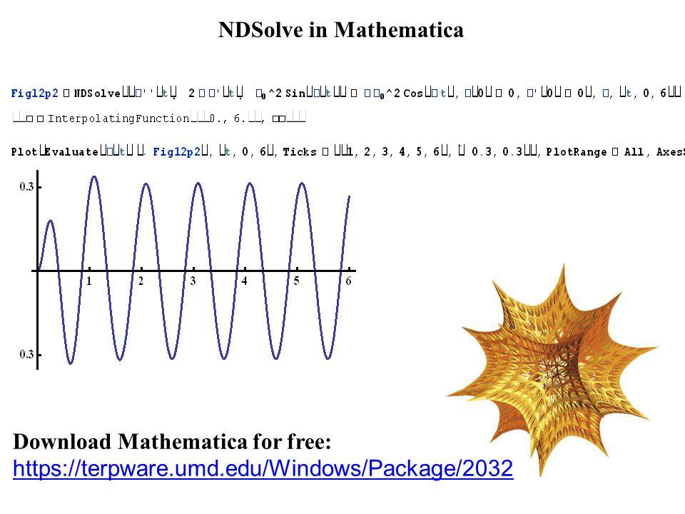 Period 1 Period 2 Period 4 Period 8  (t) t  = 1.06  = 1.078  = 1.081  = 1.0826 Construction of the Bifurcation Diagram Period 6 window