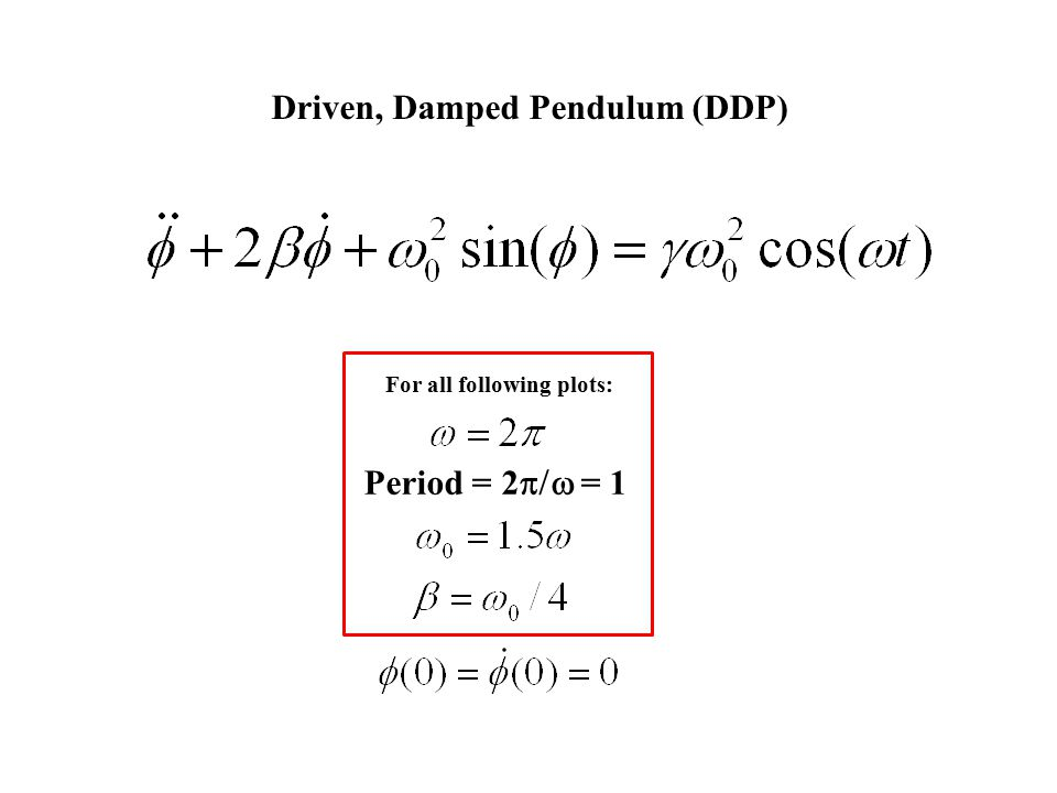 Period Doubling Cascade Fig.
