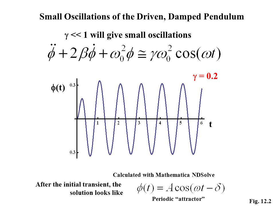 Small Oscillations of the Driven, Damped Pendulum  << 1 will give small oscillations  (t) t  = 0.2 Fig.