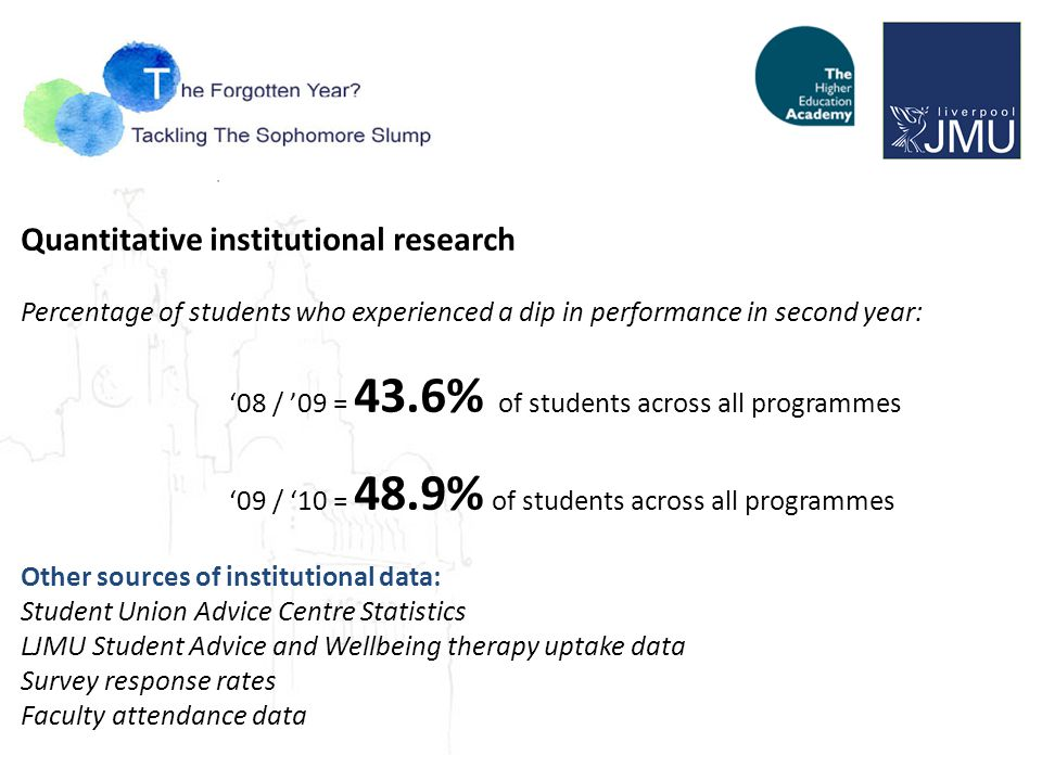 Quantitative institutional research Percentage of students who experienced a dip in performance in second year: '08 / '09= 43.6% of students across all programmes '09 / '10 = 48.9% of students across all programmes Other sources of institutional data: Student Union Advice Centre Statistics LJMU Student Advice and Wellbeing therapy uptake data Survey response rates Faculty attendance data