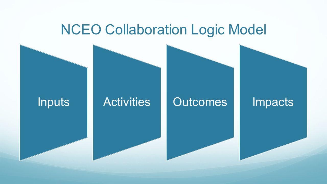 NCEO Collaboration Logic Model InputsActivitiesOutcomesImpacts