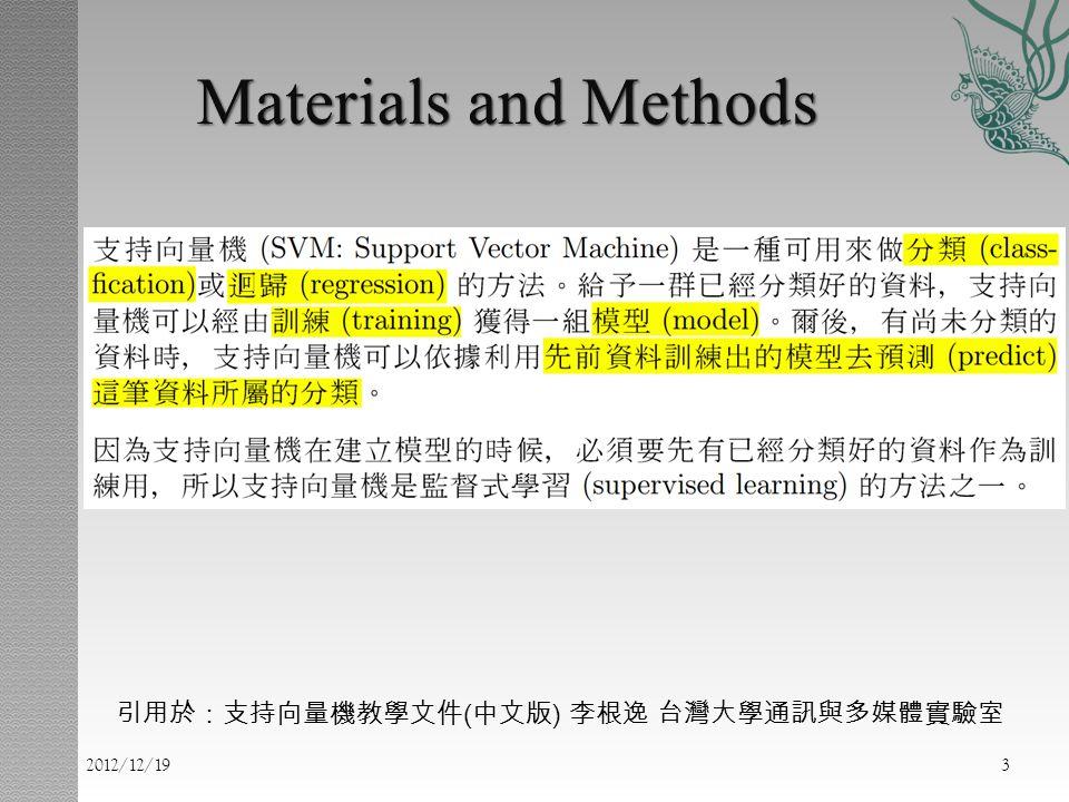 3 引用於:支持向量機教學文件 ( 中文版 ) 李根逸 台灣大學通訊與多媒體實驗室