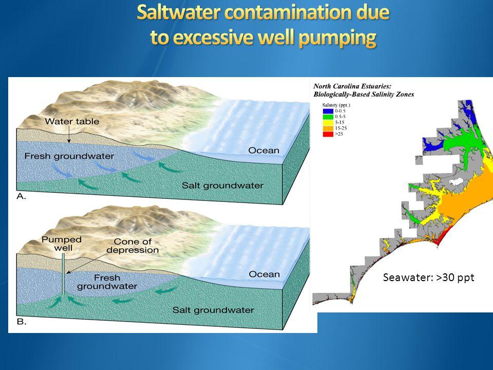 Seawater: >30 ppt