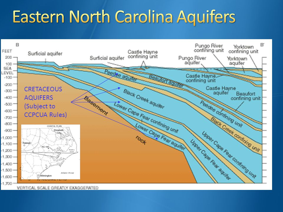CRETACEOUS AQUIFERS (Subject to CCPCUA Rules)