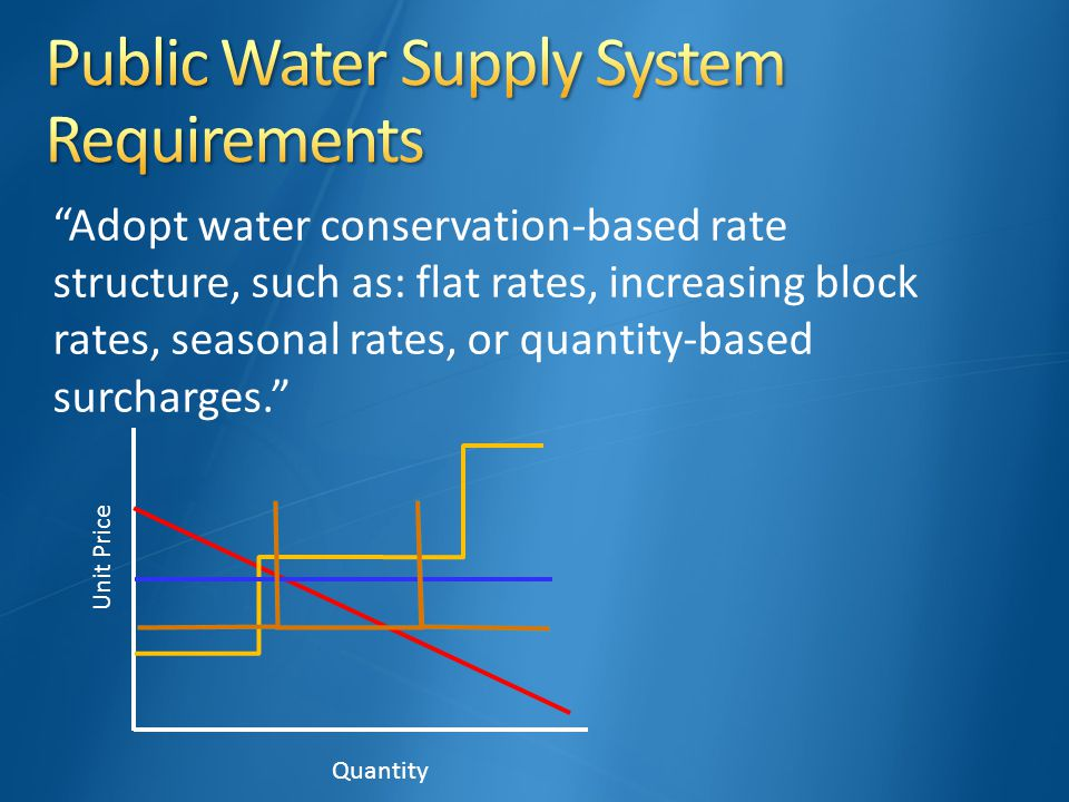 Adopt water conservation-based rate structure, such as: flat rates, increasing block rates, seasonal rates, or quantity-based surcharges. Unit Price Quantity