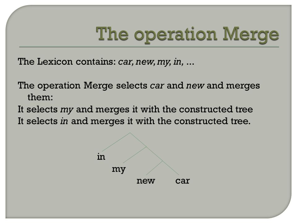 The Lexicon contains: car, new, my, in,...