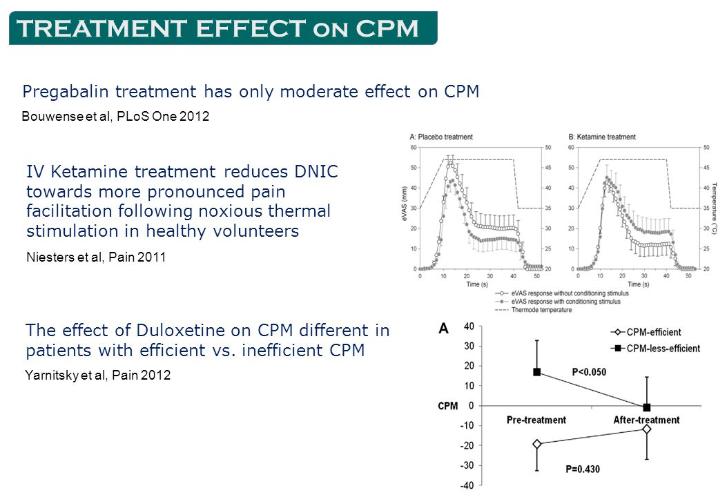 TREATMENT EFFECT on CPM Bouwense et al, PLoS One 2012 Pregabalin treatment has only moderate effect on CPM Niesters et al, Pain 2011 IV Ketamine treatment reduces DNIC towards more pronounced pain facilitation following noxious thermal stimulation in healthy volunteers The effect of Duloxetine on CPM different in patients with efficient vs.