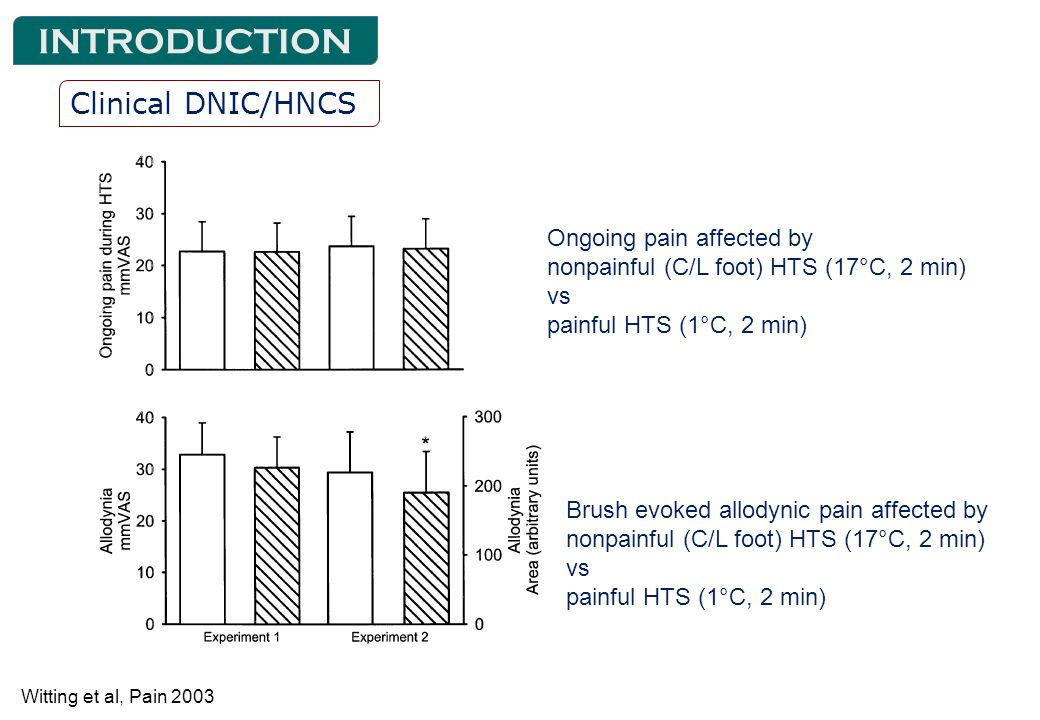 Witting et al, Pain 2003 Ongoing pain affected by nonpainful (C/L foot) HTS (17°C, 2 min) vs painful HTS (1°C, 2 min) Brush evoked allodynic pain affected by nonpainful (C/L foot) HTS (17°C, 2 min) vs painful HTS (1°C, 2 min) INTRODUCTION Clinical DNIC/HNCS