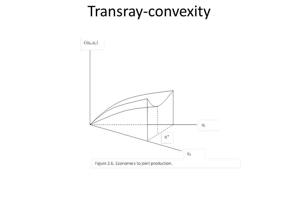 Transray-convexity