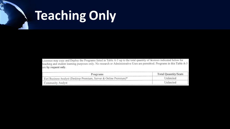 Teaching Only