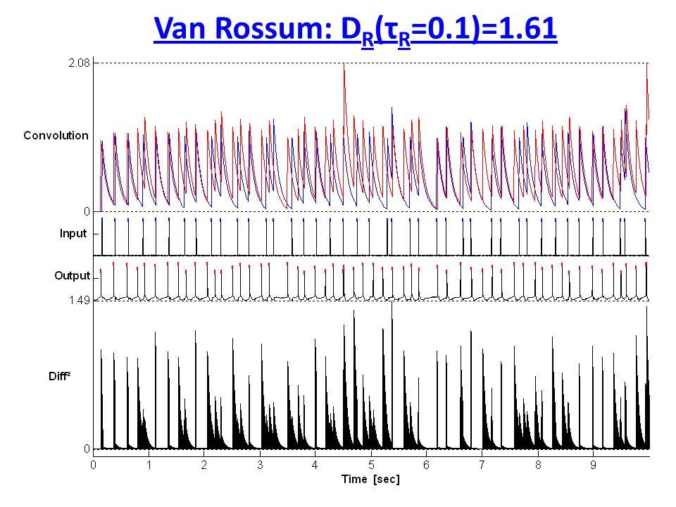 Van Rossum: D R (τ R =0.1)=1.61