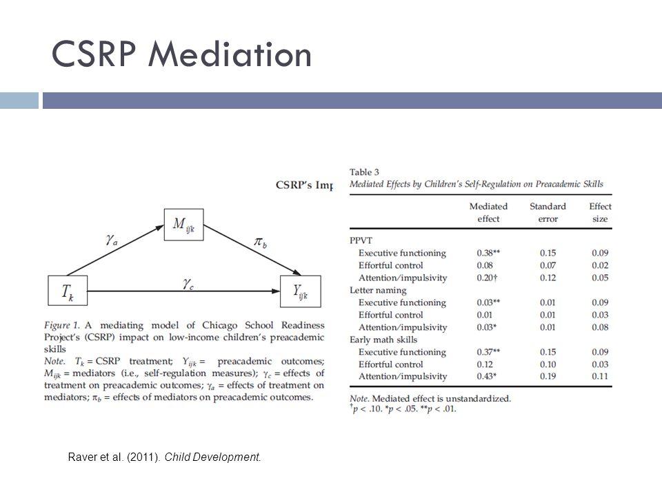 CSRP Mediation Raver et al. (2011). Child Development.