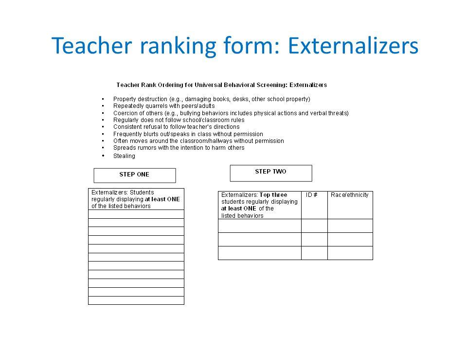 Teacher ranking form: Externalizers
