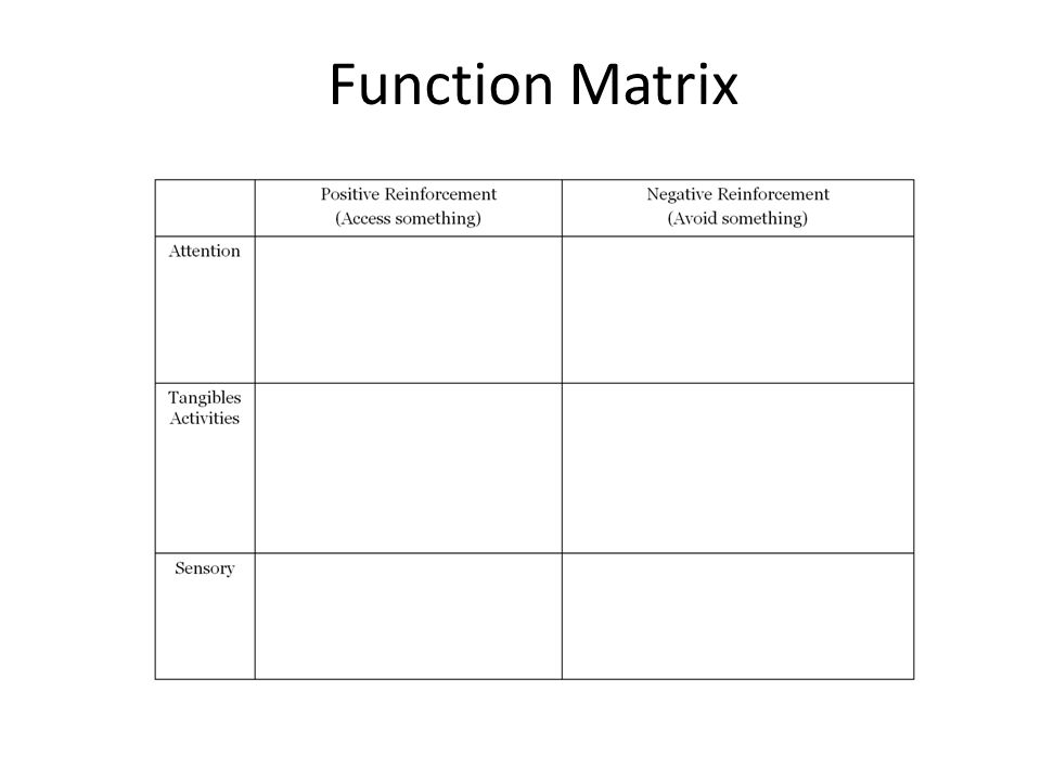 Function Matrix