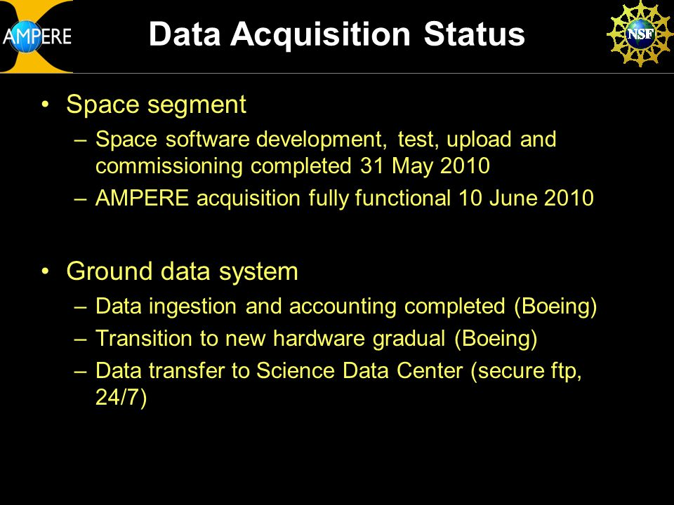 Data Acquisition Status Space segment –Space software development, test, upload and commissioning completed 31 May 2010 –AMPERE acquisition fully functional 10 June 2010 Ground data system –Data ingestion and accounting completed (Boeing) –Transition to new hardware gradual (Boeing) –Data transfer to Science Data Center (secure ftp, 24/7)