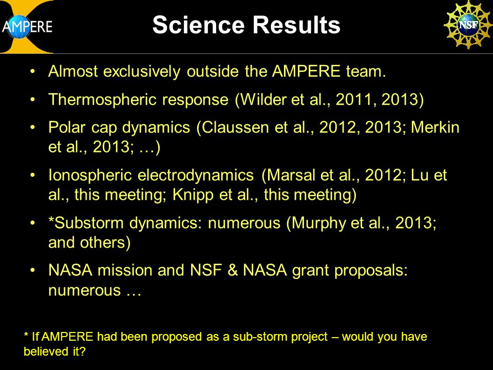 Science Results Almost exclusively outside the AMPERE team.