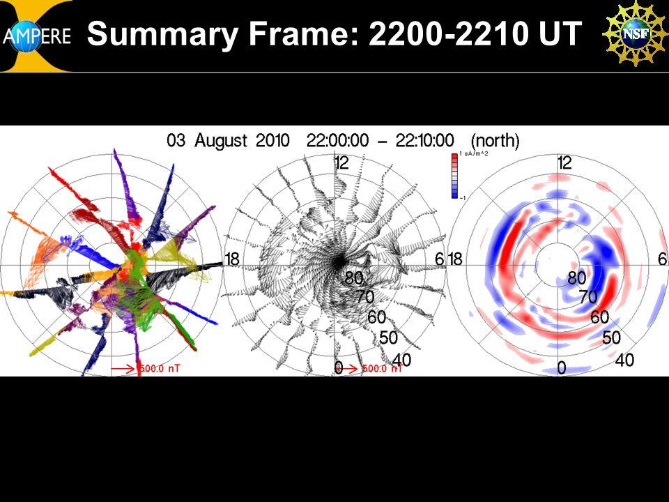 Summary Frame: 2200-2210 UT