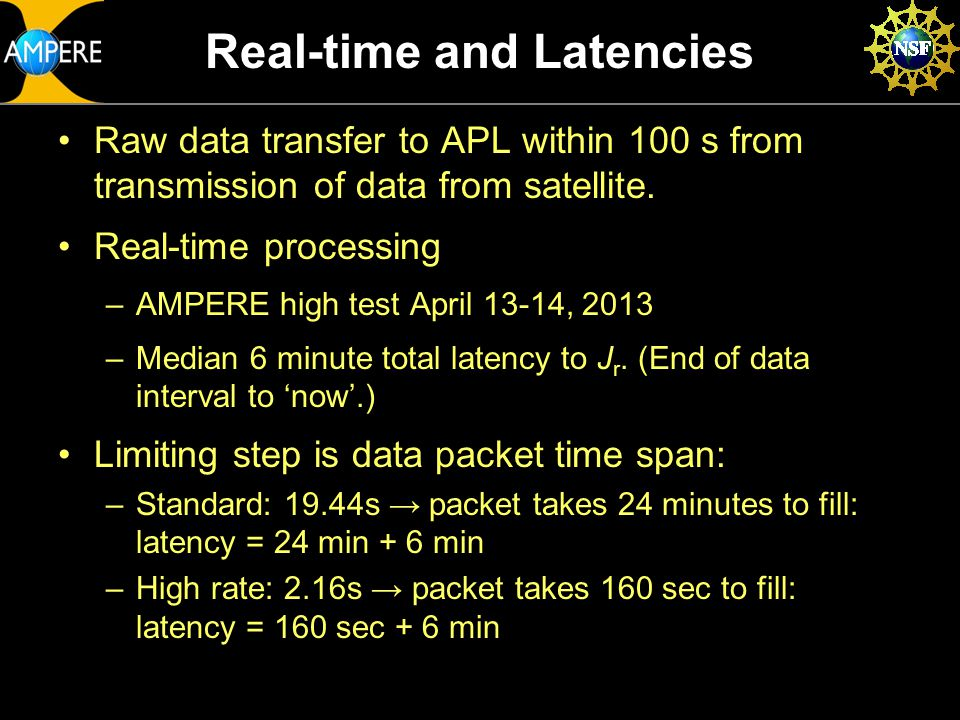 Real-time and Latencies Raw data transfer to APL within 100 s from transmission of data from satellite.