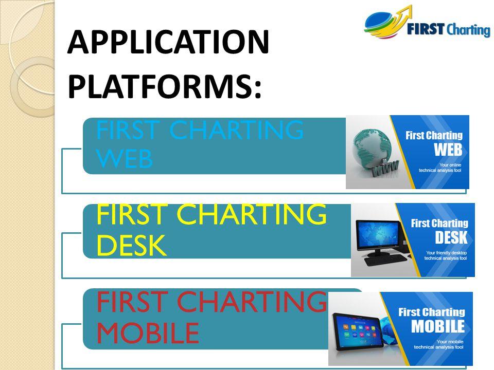 FIRST CHARTING WEB FIRST CHARTING DESK FIRST CHARTING MOBILE APPLICATION PLATFORMS: