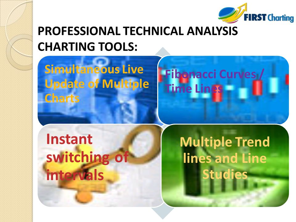 PROFESSIONAL TECHNICAL ANALYSIS CHARTING TOOLS: Simultaneous Live Update of Multiple Charts Fibonacci Curves / Time Lines Instant switching of intervals Multiple Trend lines and Line Studies