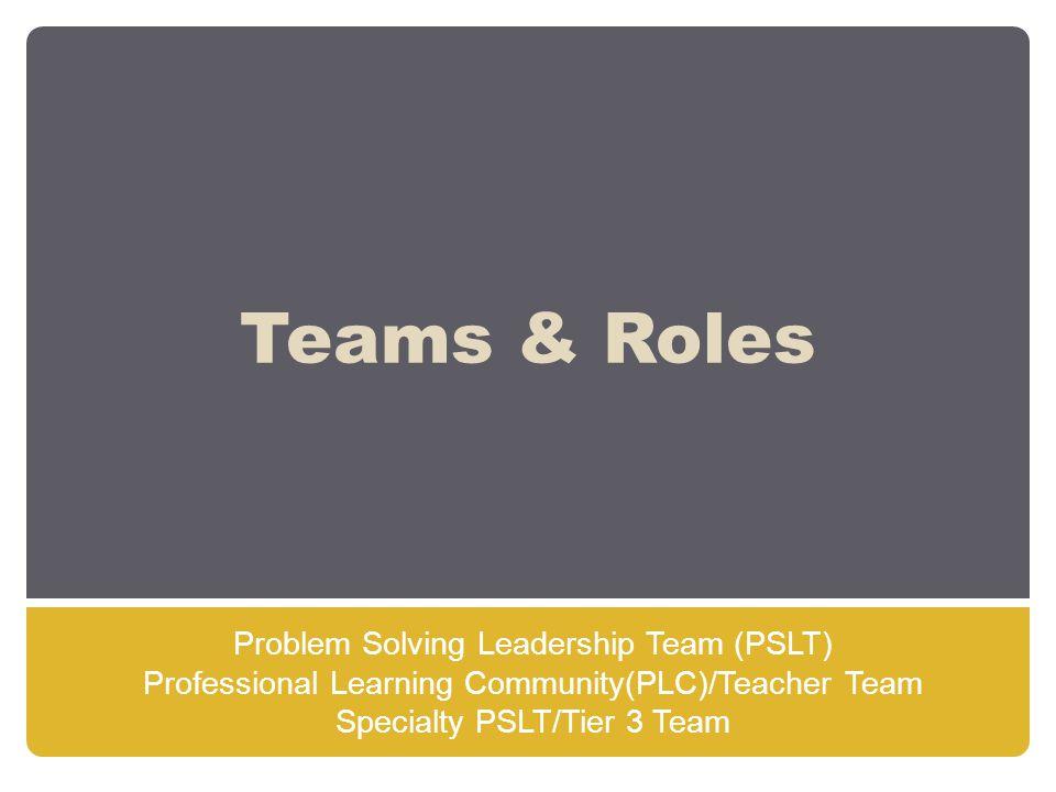 Teams & Roles Problem Solving Leadership Team (PSLT) Professional Learning Community(PLC)/Teacher Team Specialty PSLT/Tier 3 Team