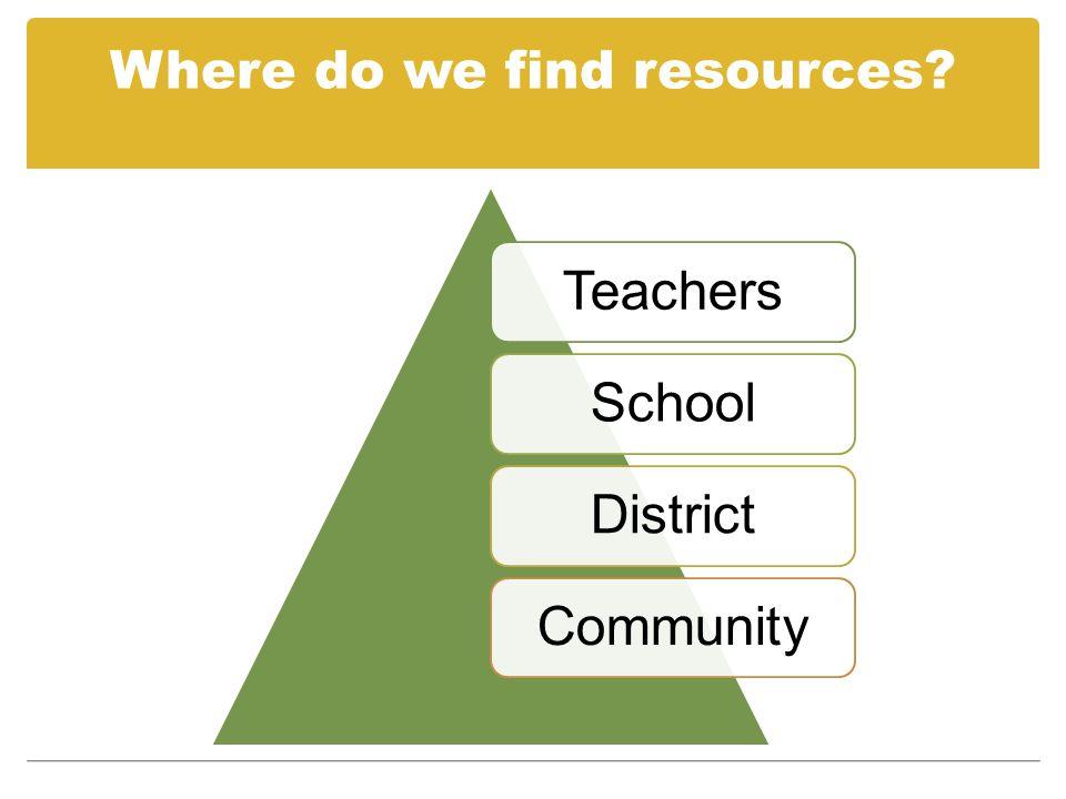 Where do we find resources? Teachers School District Community