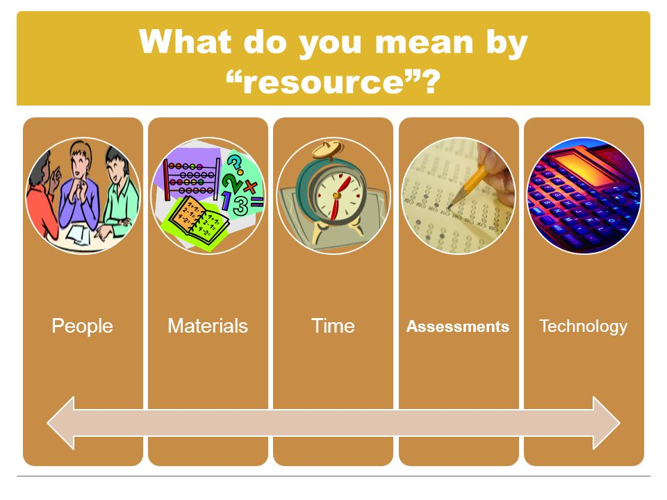 """What do you mean by """"resource""""? PeopleMaterialsTime Assessments Technology"""
