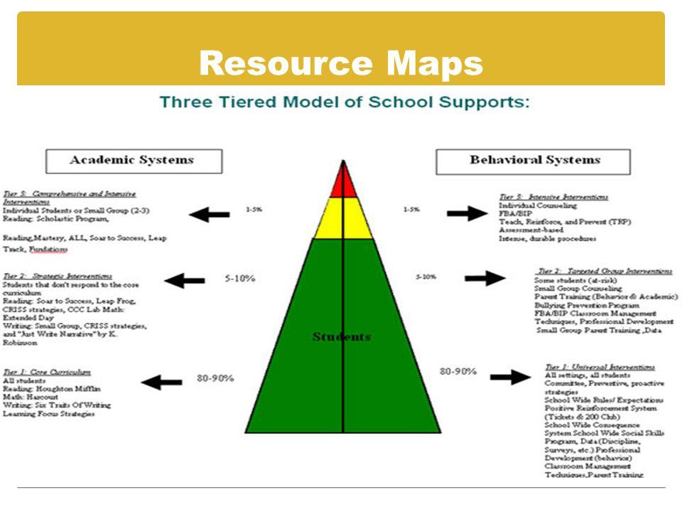 Resource Maps