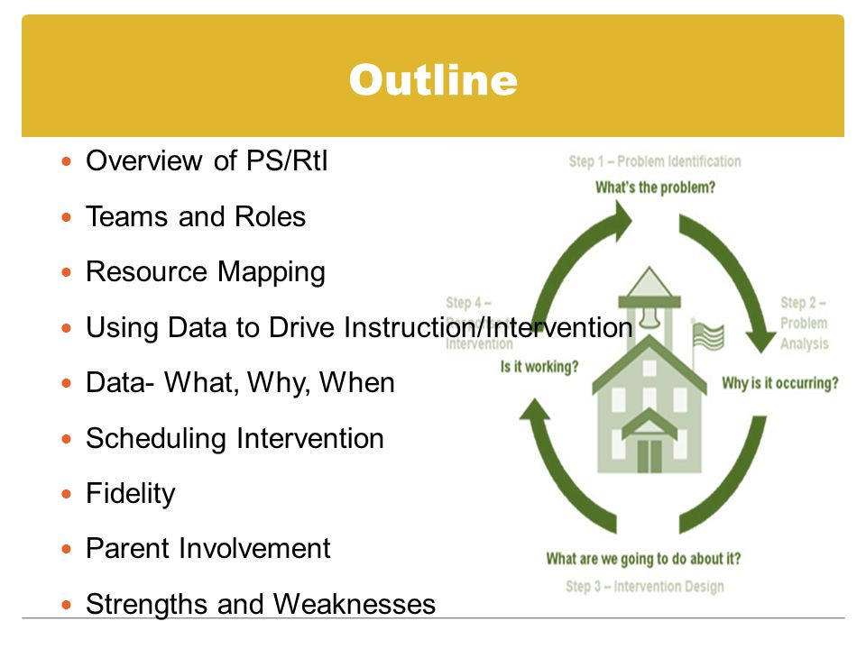 Outline Overview of PS/RtI Teams and Roles Resource Mapping Using Data to Drive Instruction/Intervention Data- What, Why, When Scheduling Intervention