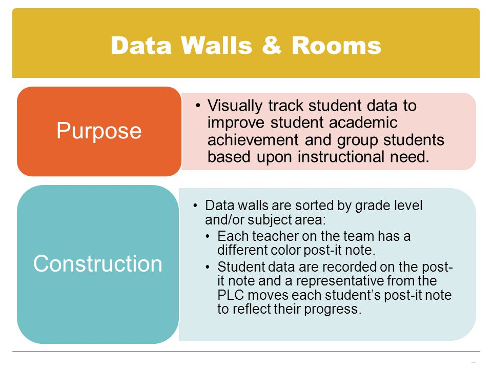 Data Walls & Rooms Visually track student data to improve student academic achievement and group students based upon instructional need. Purpose Data