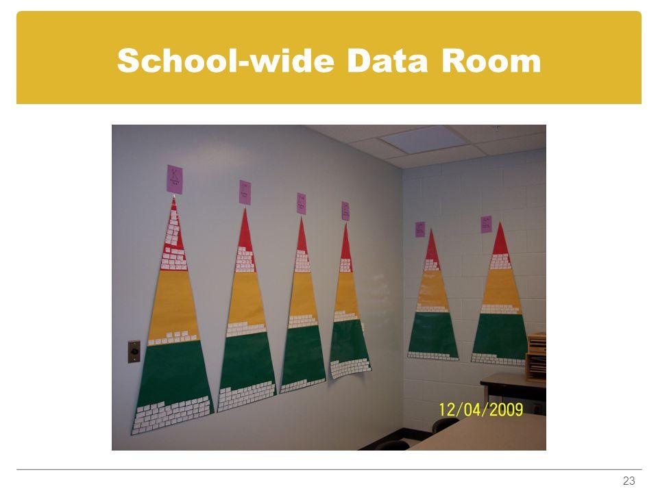 School-wide Data Room 23