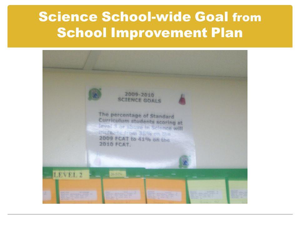 Science School-wide Goal from School Improvement Plan