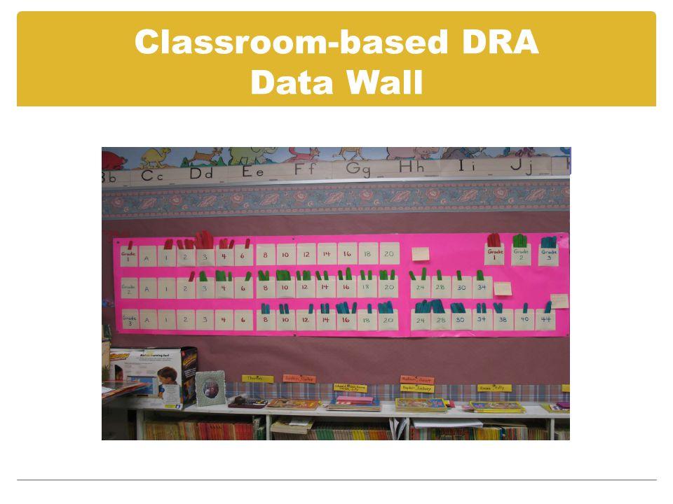 Classroom-based DRA Data Wall