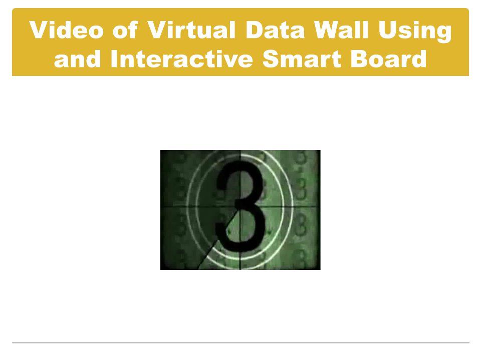Click..\Virtual Data Wall.wmv to Play Video of Virtual Data Wall Using and Interactive Smart Board