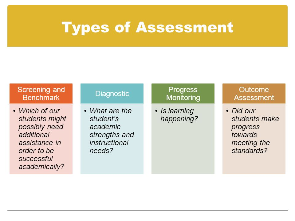 Types of Assessment Screening and Benchmark Which of our students might possibly need additional assistance in order to be successful academically? Di
