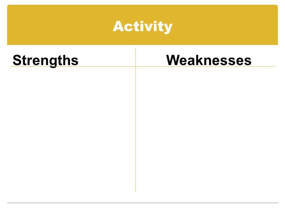 Activity StrengthsWeaknesses