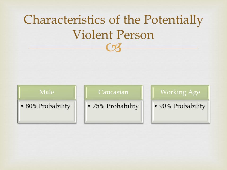  Male 80%Probability Caucasian 75% Probability Working Age 90% Probability Characteristics of the Potentially Violent Person