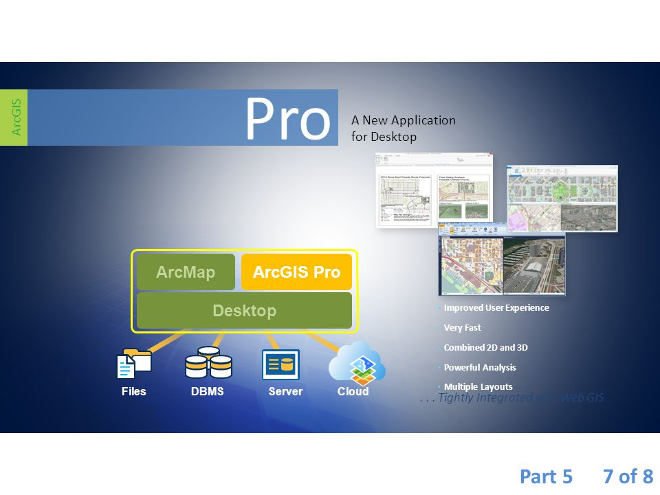 Cloud A New Application for Desktop Pro ArcGIS Improved User Experience Very Fast Combined 2D and 3D Powerful Analysis Multiple Layouts... Tightly Int
