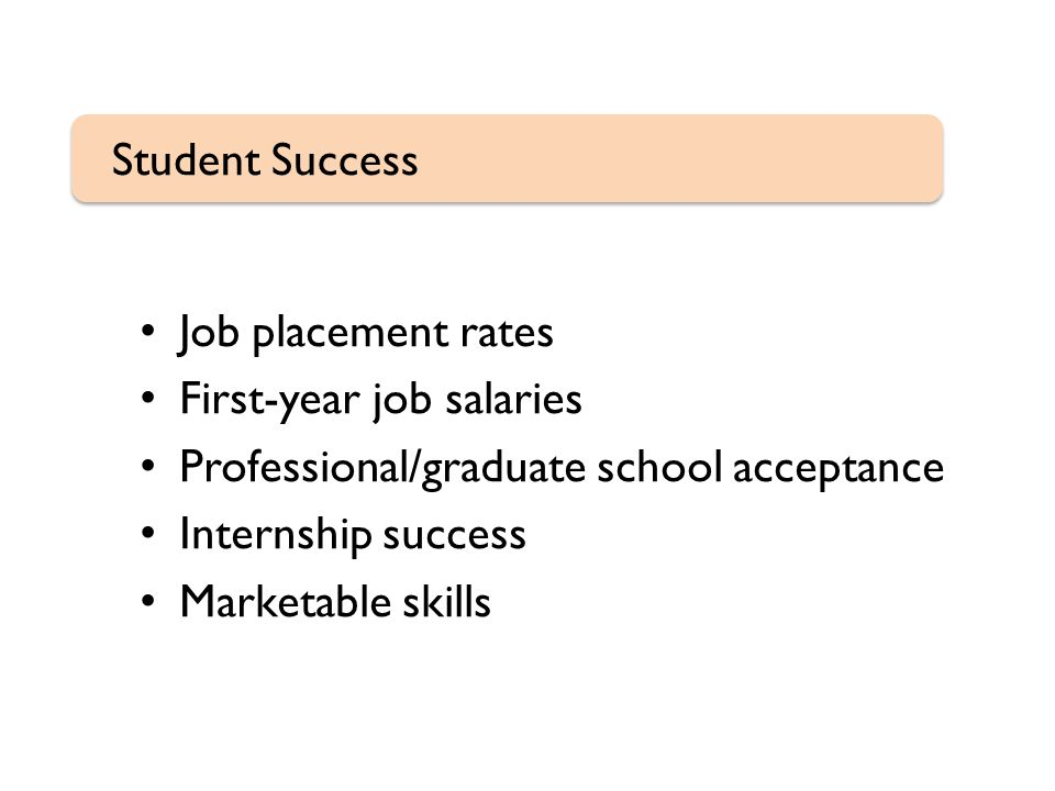 Job placement rates First-year job salaries Professional/graduate school acceptance Internship success Marketable skills Student Success