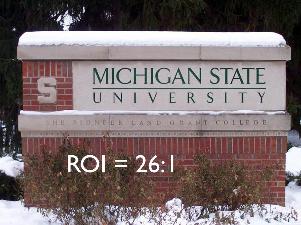 ROI = 26:1