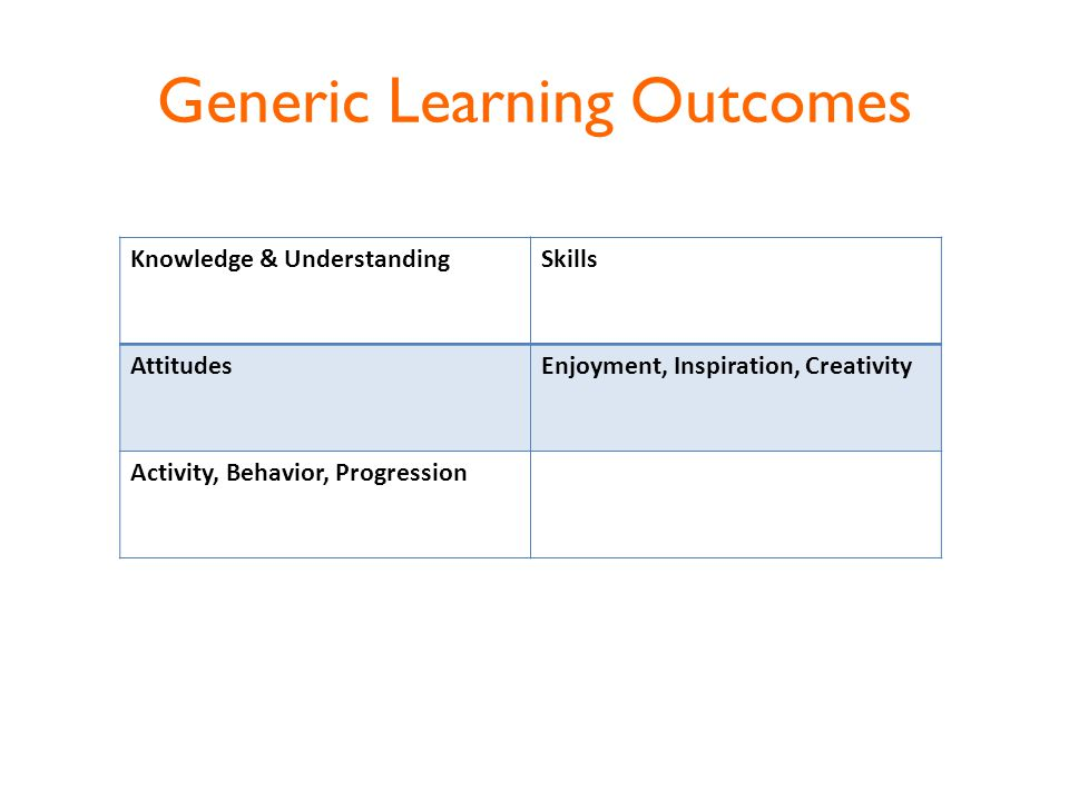 Generic Learning Outcomes Knowledge & UnderstandingSkills AttitudesEnjoyment, Inspiration, Creativity Activity, Behavior, Progression