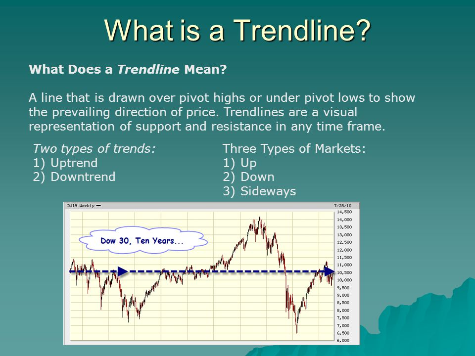 What is a Trendline. What Does a Trendline Mean.