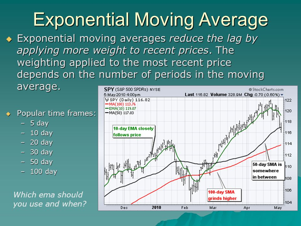 Exponential Moving Average  Exponential moving averages reduce the lag by applying more weight to recent prices.