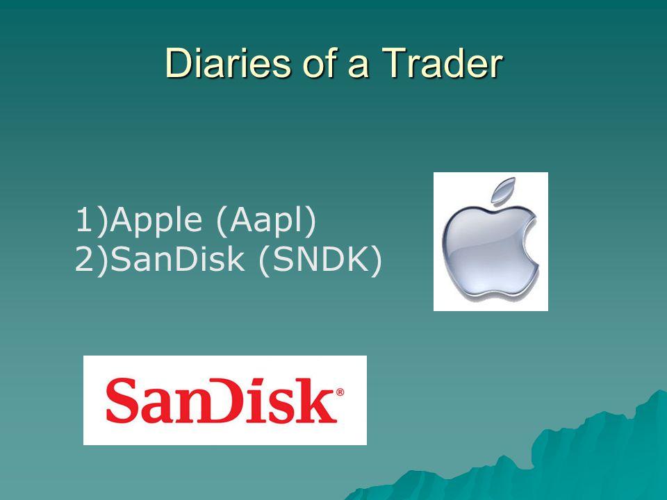 Diaries of a Trader 1)Apple (Aapl) 2)SanDisk (SNDK)