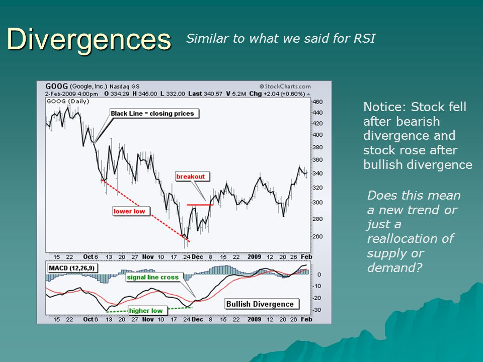 Divergences Similar to what we said for RSI Notice: Stock fell after bearish divergence and stock rose after bullish divergence Does this mean a new trend or just a reallocation of supply or demand