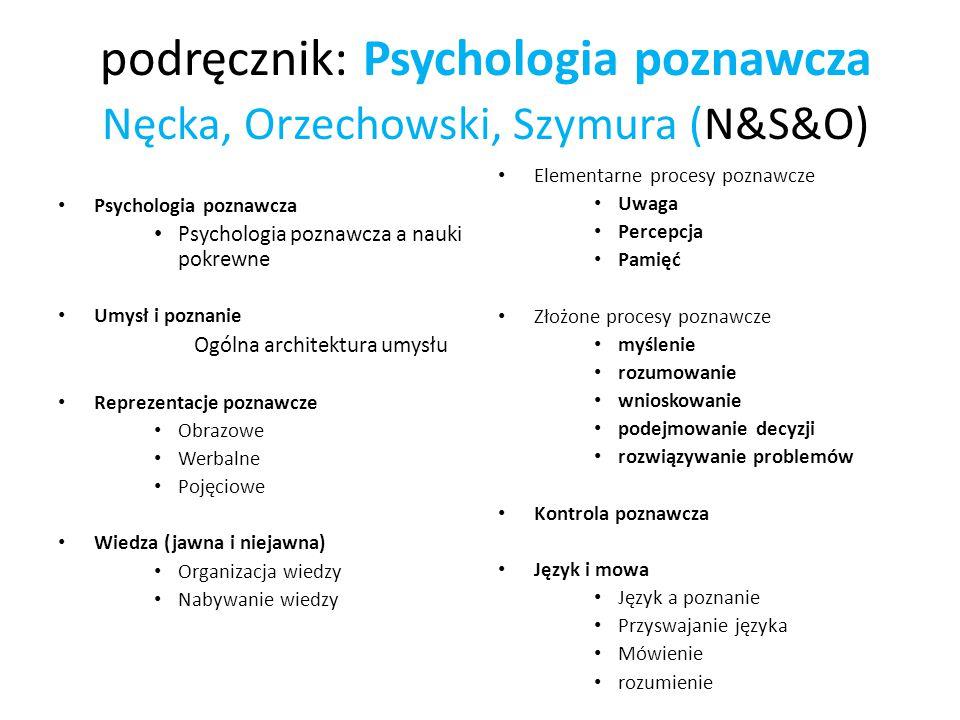podręcznik: Psychologia poznawcza Nęcka, Orzechowski, Szymura (N&S&O) Psychologia poznawcza Psychologia poznawcza a nauki pokrewne Umysł i poznanie Og